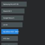 Skor Antutu Infnix Hot Note x551